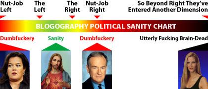 Political Sanity 2