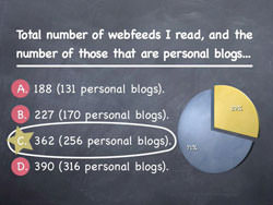Number of blogs I read...