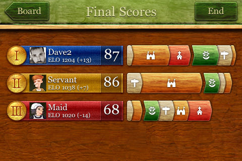 Carcassonne Stats and Ranking