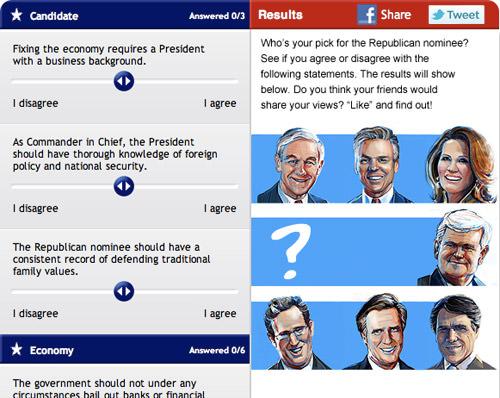 Voting Aid 2012 Panel