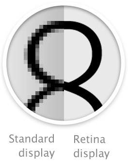 Retina vs. Regular