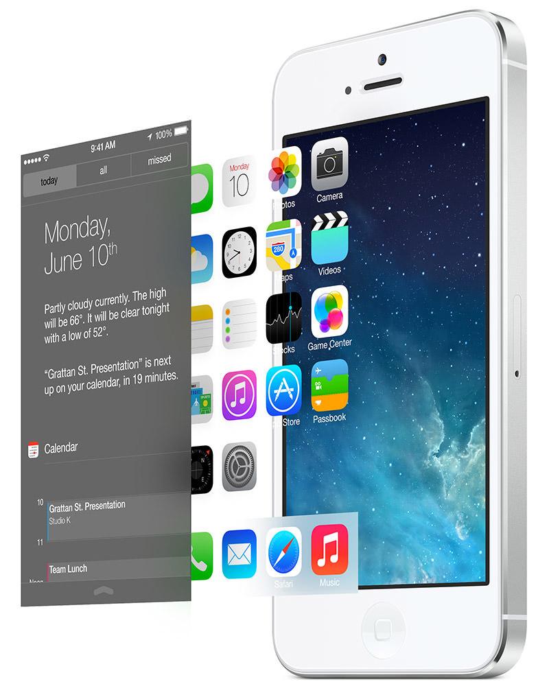 IPhone Parallax Multi-Planar Display