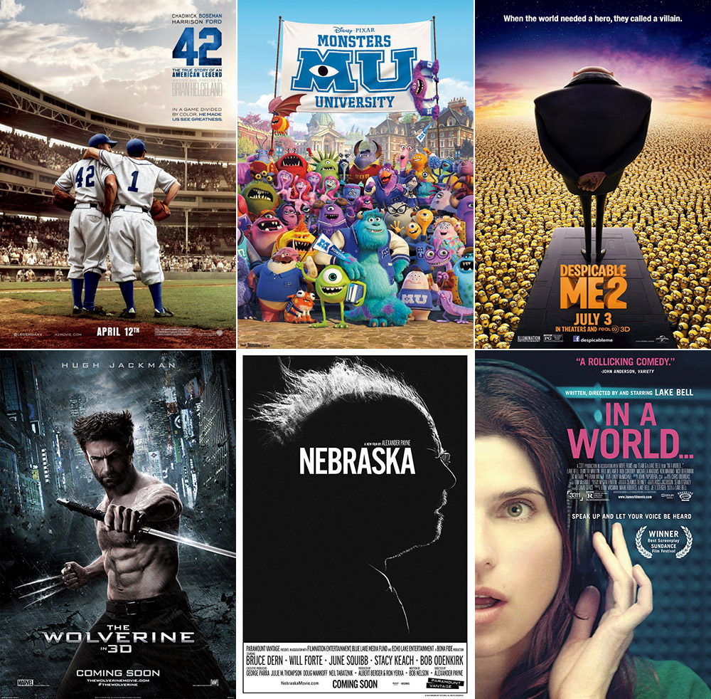 Best Movies 2013 Part 3