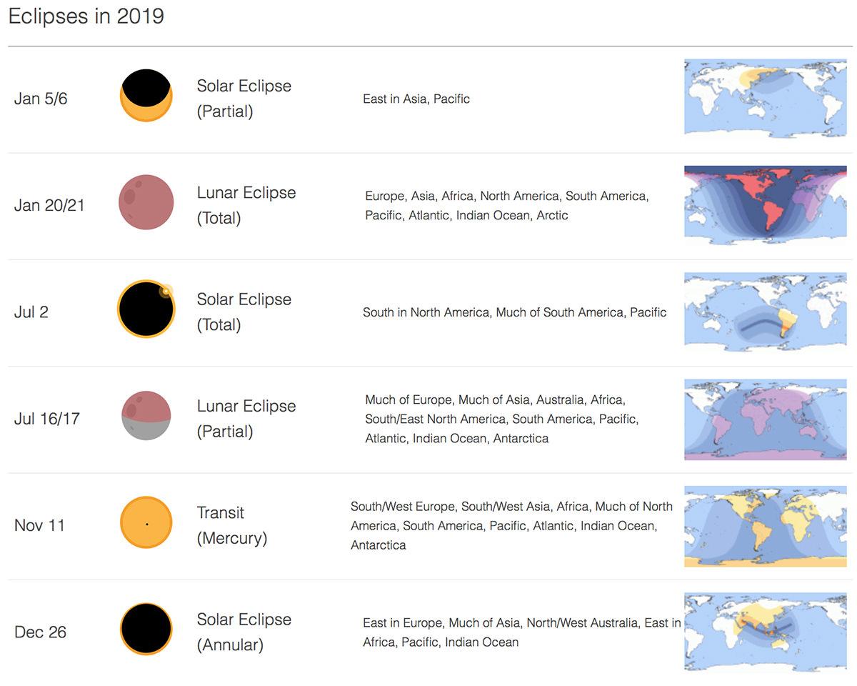 Eclipse Schedule!