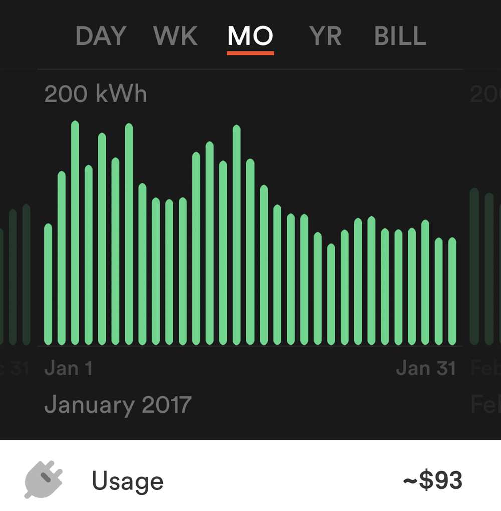January 2017 Power Bill