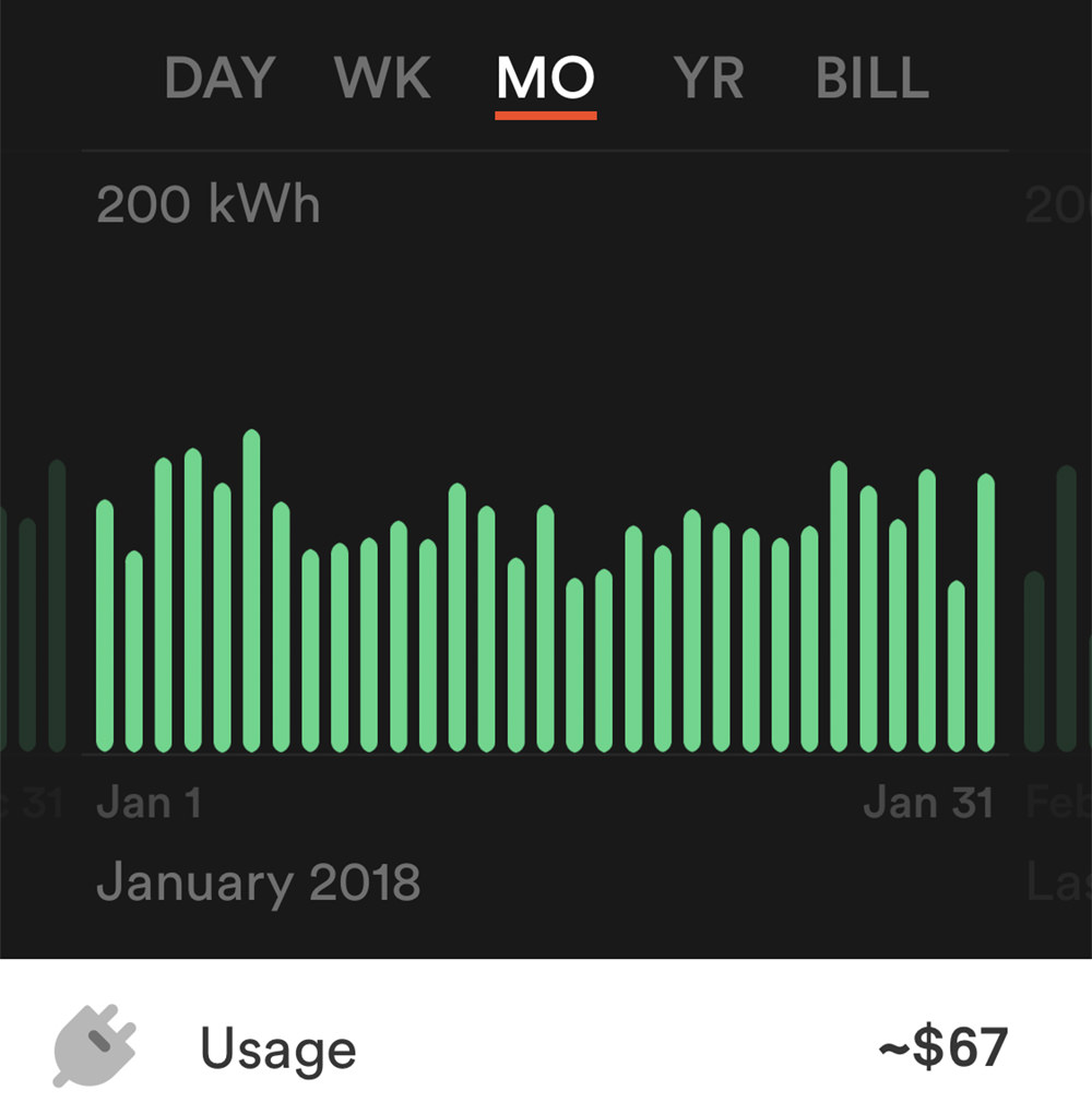 January 2018 Power Bill