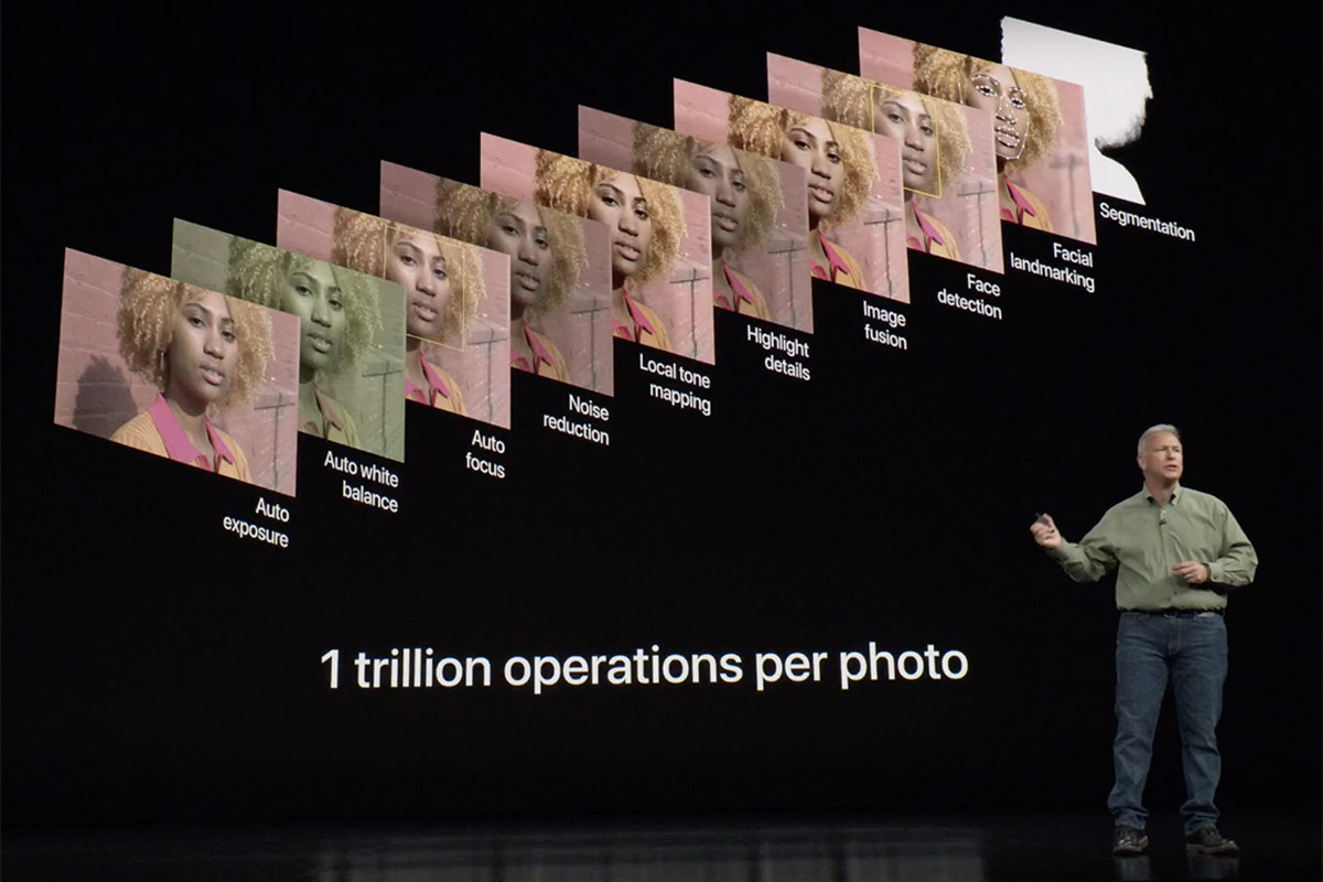 1 trillion operations per photo!