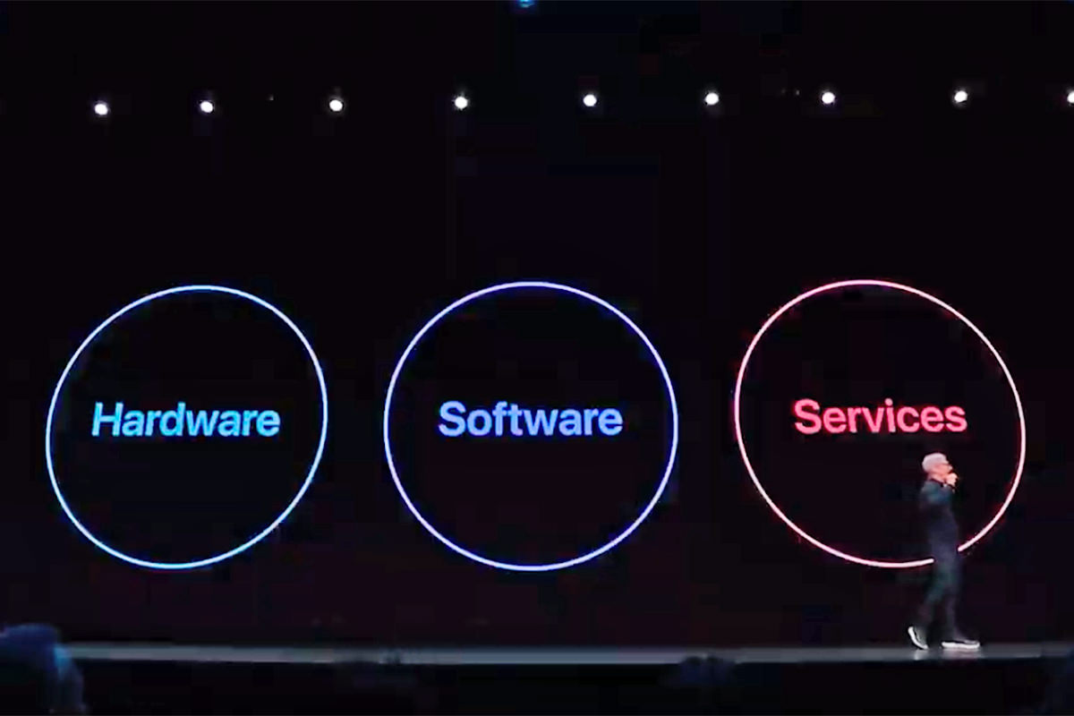 Apple World Wide Developer's Conference 2019