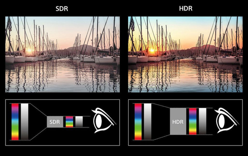 HDR/SDR comparison.
