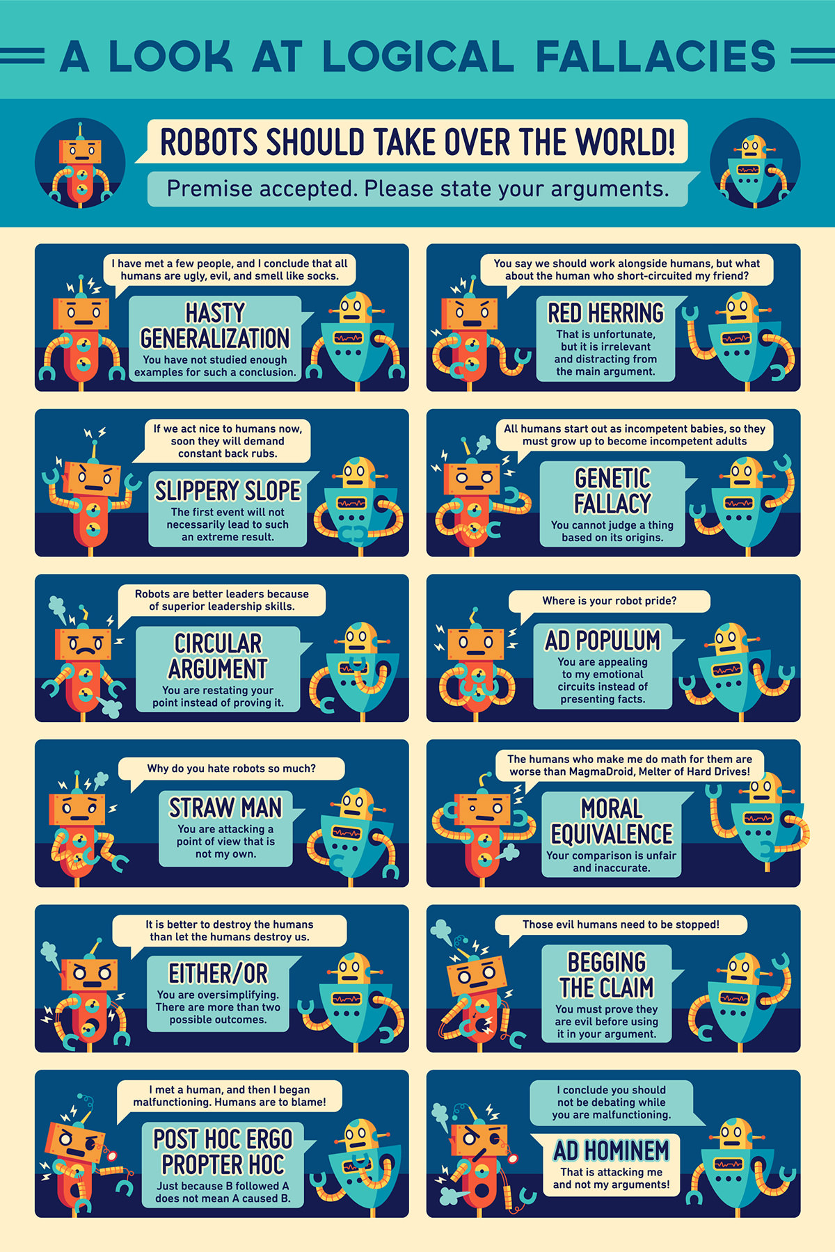 A poster of various logical fallacies as explained by robots.