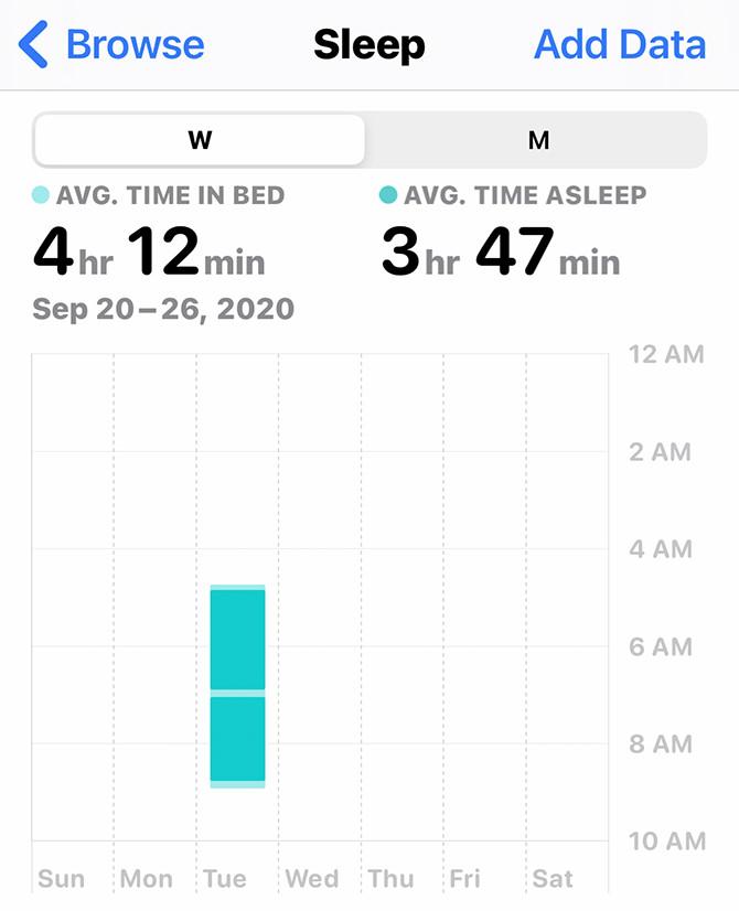 The iPhone Health app Sleep screen.