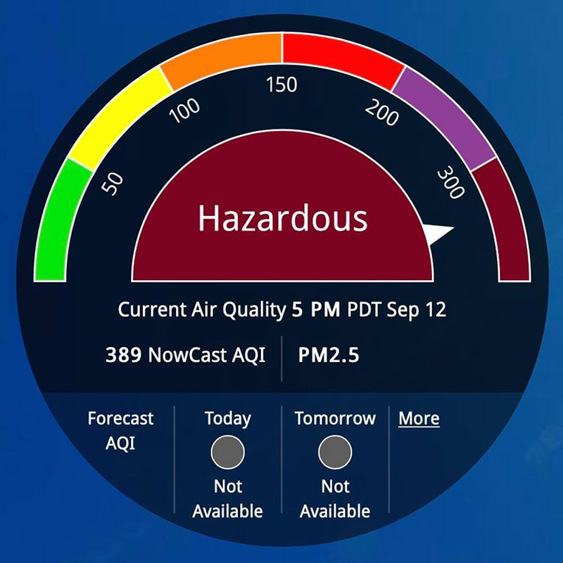 Air Quality: HAZARDOUS!