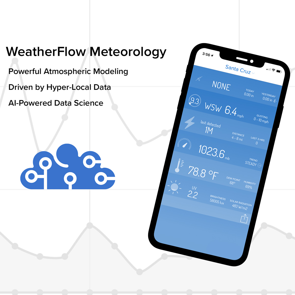 The WeatherFlow Tempest weather station with it's sensors called out.