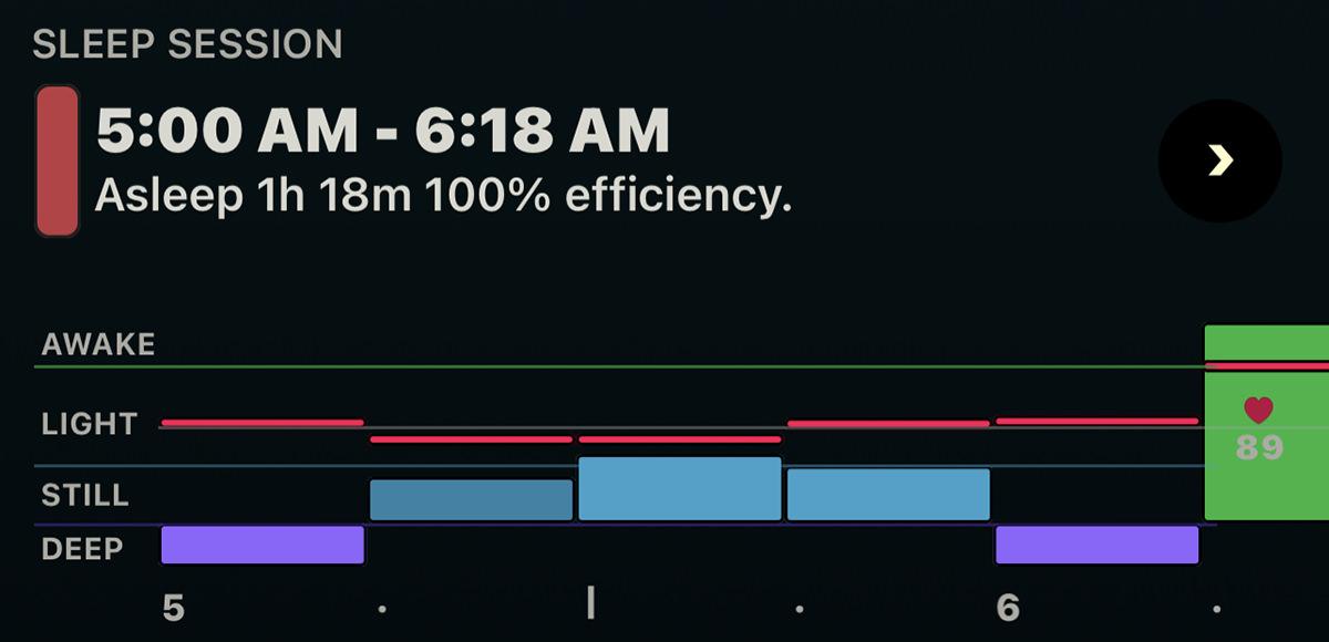 My Apple Watch Auto Sleep app delivers the bad news on my sleep time.